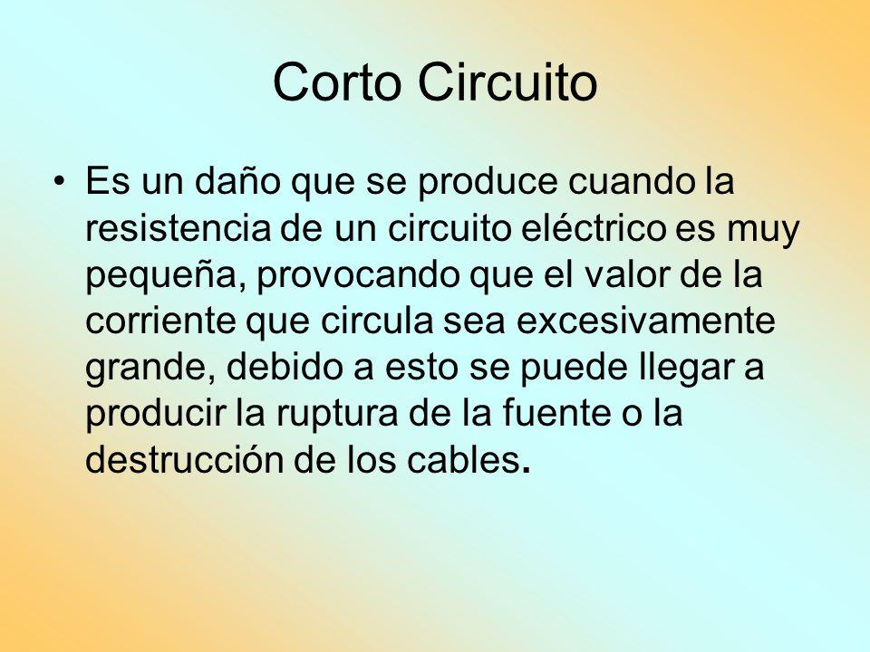 Corto Circuito Es un daño que se produce cuando la resistencia de un circuito eléctrico es muy pequeña, provocando que el valor de la corriente que ci