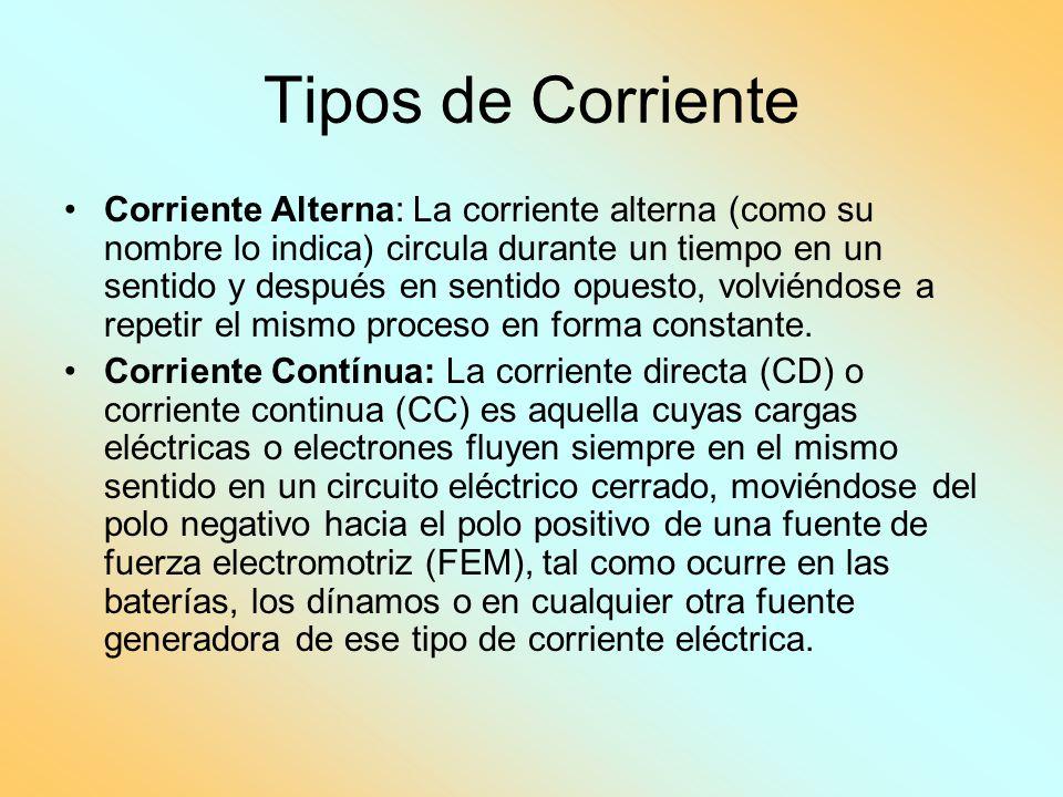 Tipos de Corriente Corriente Alterna: La corriente alterna (como su nombre lo indica) circula durante un tiempo en un sentido y después en sentido opu