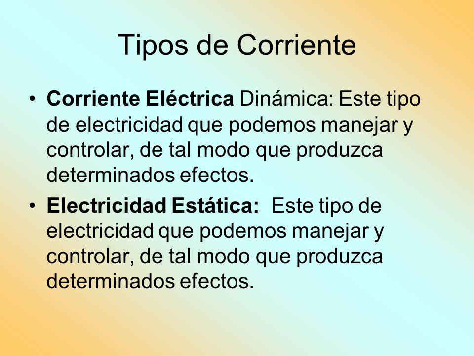 Tipos de Corriente Corriente Eléctrica Dinámica: Este tipo de electricidad que podemos manejar y controlar, de tal modo que produzca determinados efec