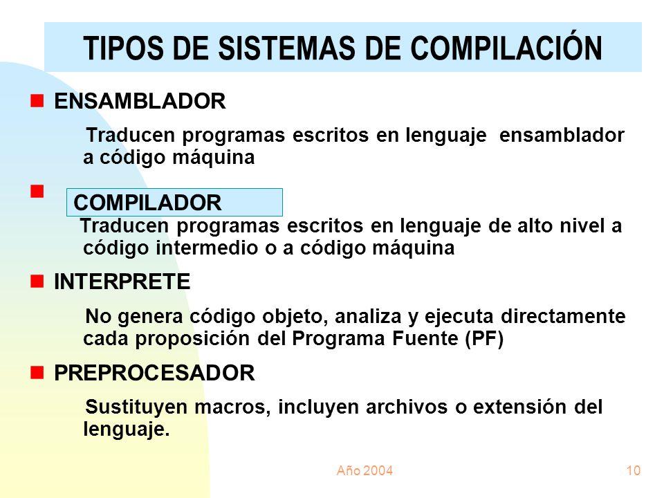 Año 200410 nENSAMBLADOR Traducen programas escritos en lenguaje ensamblador a código máquina n Traducen programas escritos en lenguaje de alto nivel a