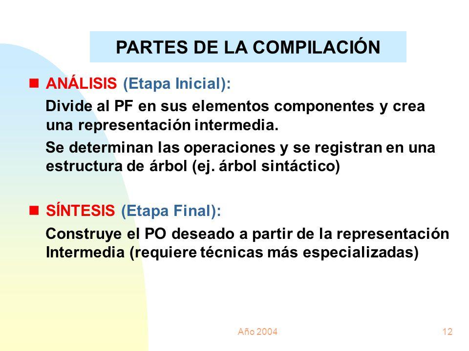 Año 200412 nANÁLISIS (Etapa Inicial): Divide al PF en sus elementos componentes y crea una representación intermedia. Se determinan las operaciones y