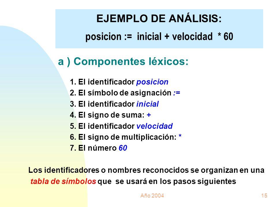 Año 200415 EJEMPLO DE ANÁLISIS: posicion := inicial + velocidad * 60 a ) Componentes léxicos: 1. El identificador posicion 2. El símbolo de asignación