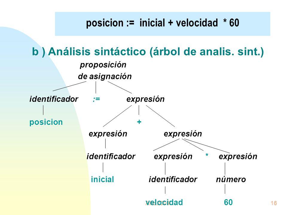 Año 200416 posicion := inicial + velocidad * 60 b ) Análisis sintáctico (árbol de analis. sint.) proposición de asignación identificador := expresión