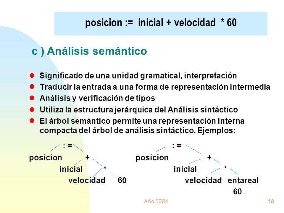 Año 200418 posicion := inicial + velocidad * 60 c ) Análisis semántico lSignificado de una unidad gramatical, interpretación lTraducir la entrada a un