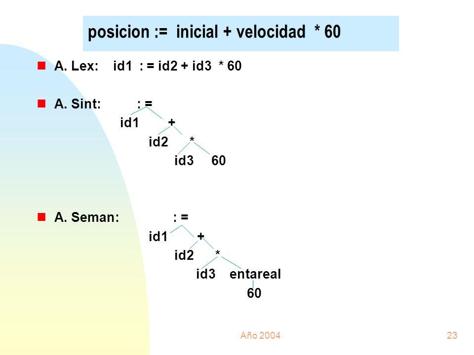 Año 200423 posicion := inicial + velocidad * 60 nA. Lex: id1 : = id2 + id3 * 60 nA. Sint: : = id1 + id2 * id3 60 nA. Seman: : = id1 + id2 * id3 entare