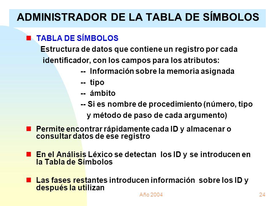 Año 200424 nTABLA DE SÍMBOLOS Estructura de datos que contiene un registro por cada identificador, con los campos para los atributos: -- Información s