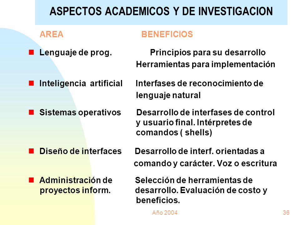 Año 200436 AREA BENEFICIOS nLenguaje de prog. Principios para su desarrollo Herramientas para implementación nInteligencia artificial Interfases de re