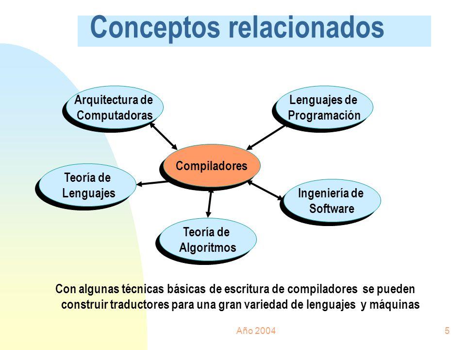 Año 20045 Conceptos relacionados Con algunas técnicas básicas de escritura de compiladores se pueden construir traductores para una gran variedad de l