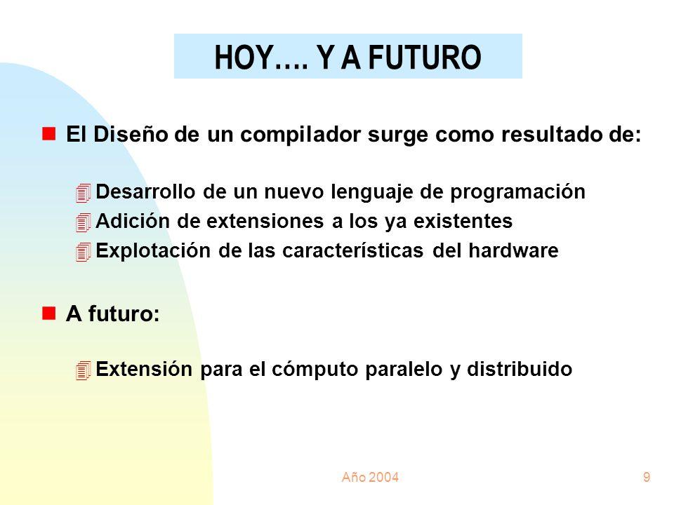 Año 200420 ESQUEMA DE BLOQUES DE UN COMPILADOR FUENTE Compilador ANALISIS Scanner Tabla Parser de símbolos SINTESIS Prep.