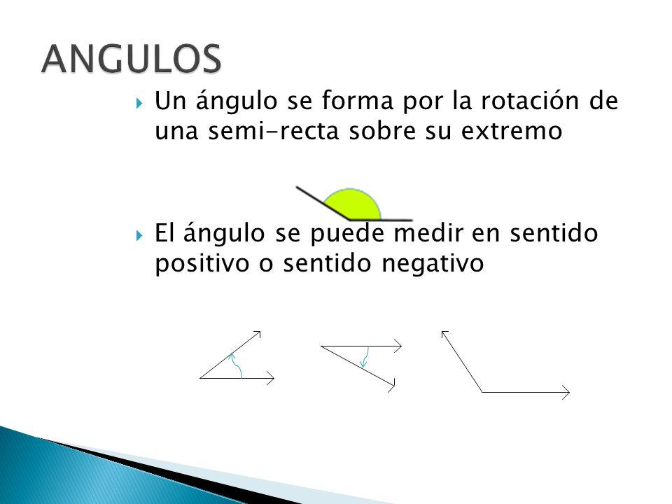Un ángulo se forma por la rotación de una semi-recta sobre su extremo El ángulo se puede medir en sentido positivo o sentido negativo