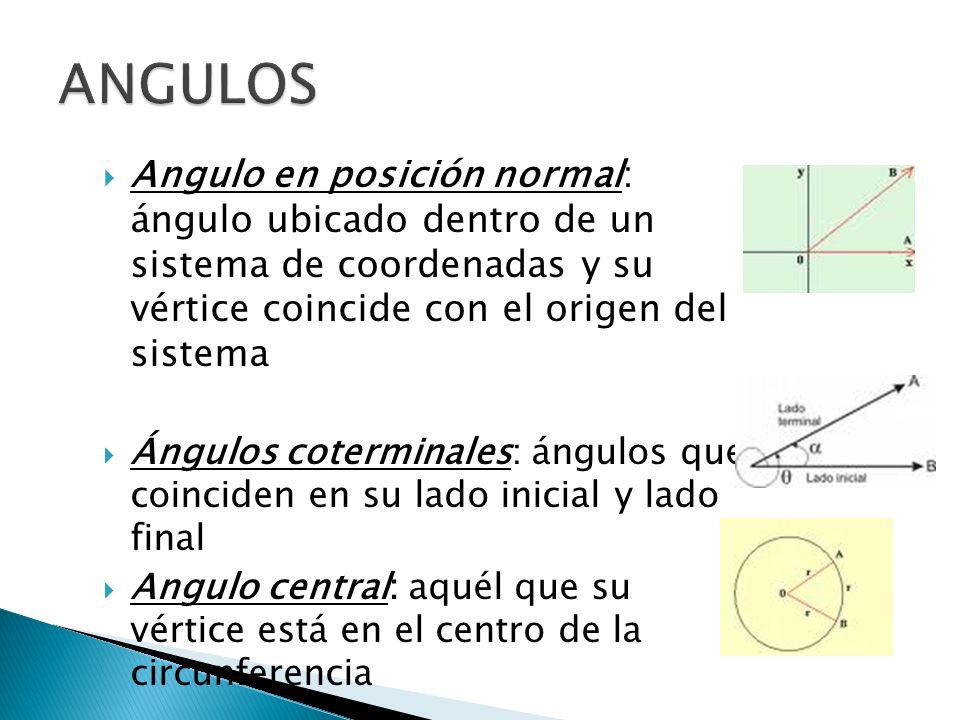 Angulo en posición normal: ángulo ubicado dentro de un sistema de coordenadas y su vértice coincide con el origen del sistema Ángulos coterminales: án