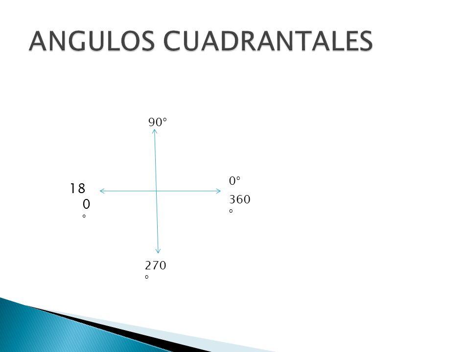 SISTEMA SEXAGESIMAL Se mide en grados minutos y segundos 1 grado sexagesimal = 60 (minutos sexagesimales).