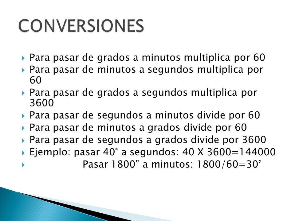 Para pasar de grados a minutos multiplica por 60 Para pasar de minutos a segundos multiplica por 60 Para pasar de grados a segundos multiplica por 360