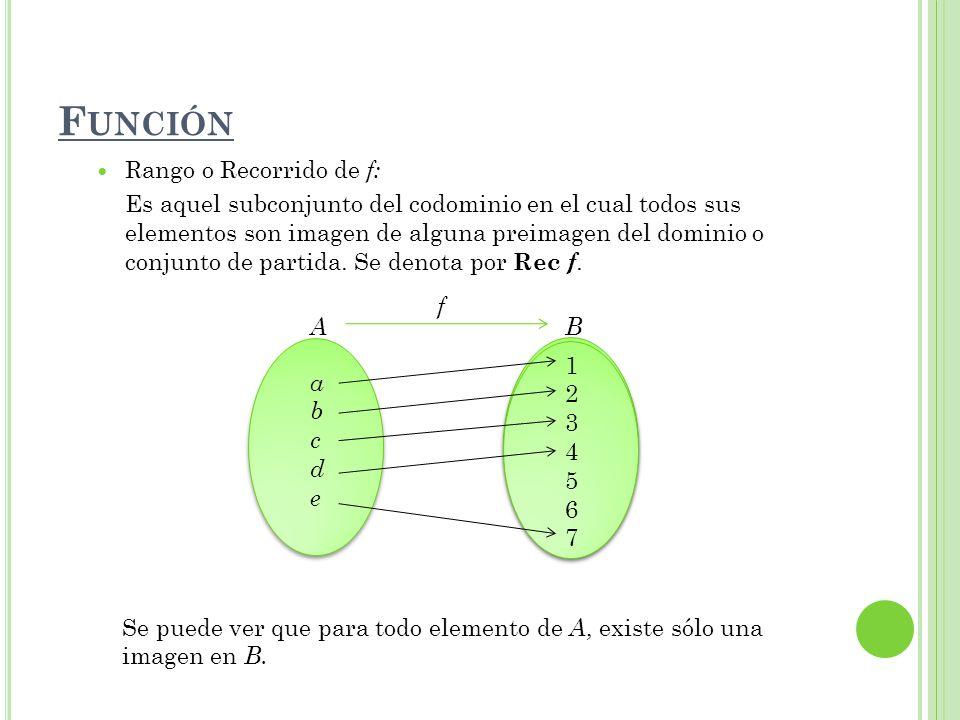 Rango o Recorrido de f: Es aquel subconjunto del codominio en el cual todos sus elementos son imagen de alguna preimagen del dominio o conjunto de par