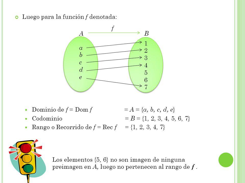 Luego para la función f denotada: Dominio de f = Dom f = A = { a, b, c, d, e } Codominio = B = {1, 2, 3, 4, 5, 6, 7} Rango o Recorrido de f = Rec f =