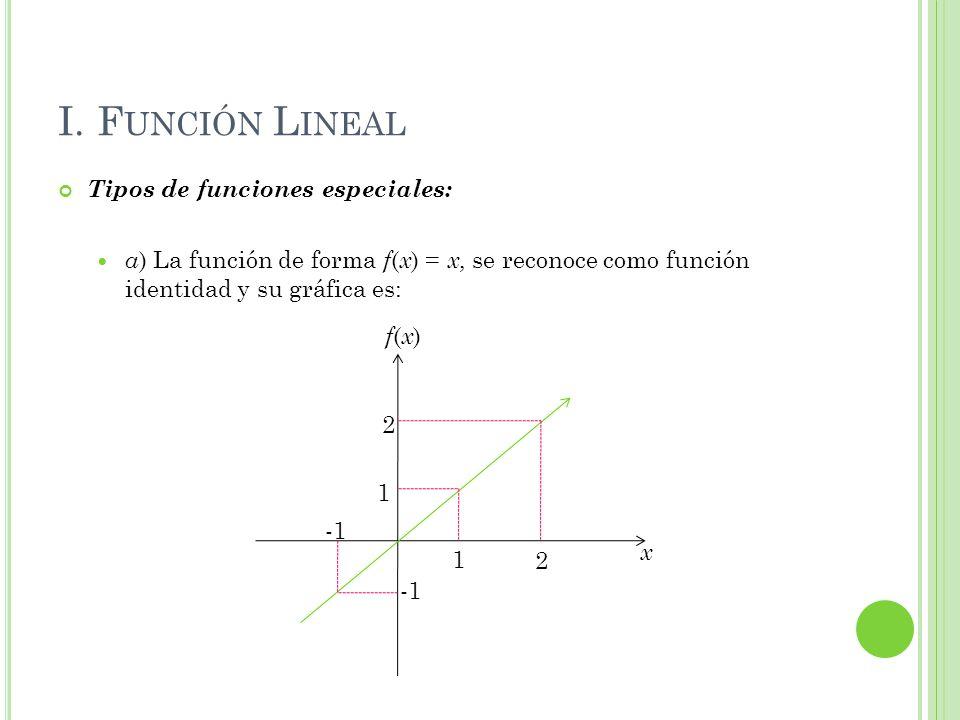 I. F UNCIÓN L INEAL Tipos de funciones especiales: a ) La función de forma f ( x ) = x, se reconoce como función identidad y su gráfica es: 1 2 f(x)f(