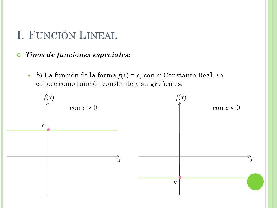 I. F UNCIÓN L INEAL Tipos de funciones especiales: b ) La función de la forma f ( x ) = c, con c : Constante Real, se conoce como función constante y