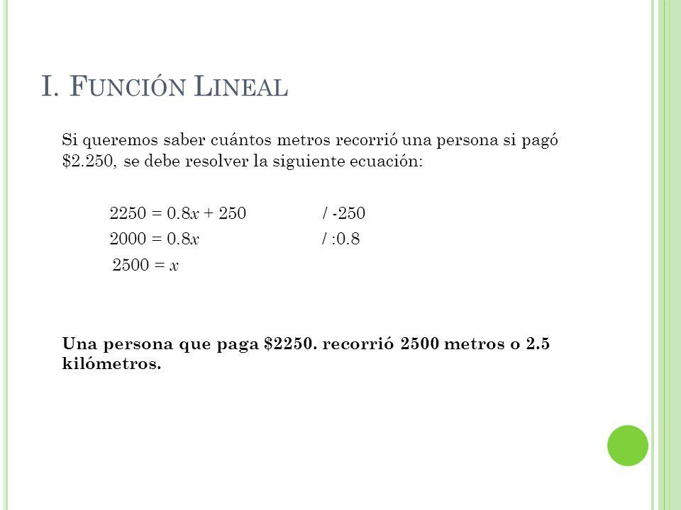 I. F UNCIÓN L INEAL Si queremos saber cuántos metros recorrió una persona si pagó $2.250, se debe resolver la siguiente ecuación: 2250 = 0.8 x + 250 /