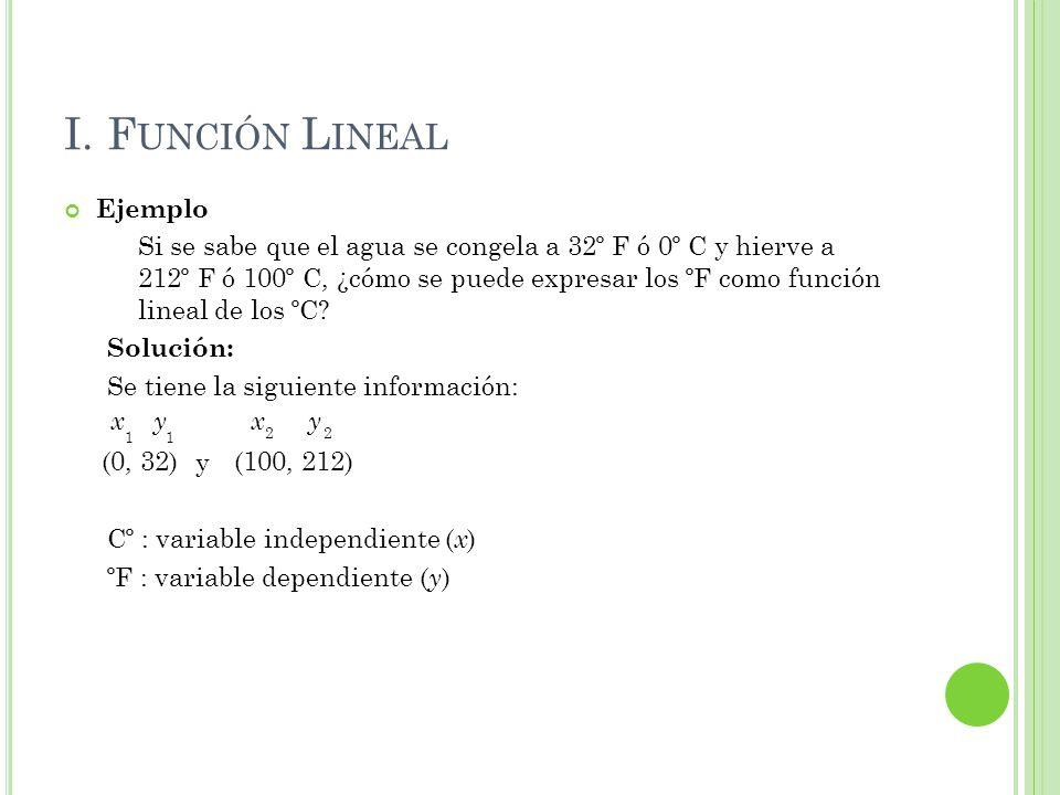 I. F UNCIÓN L INEAL Ejemplo Si se sabe que el agua se congela a 32º F ó 0º C y hierve a 212º F ó 100º C, ¿cómo se puede expresar los ºF como función l