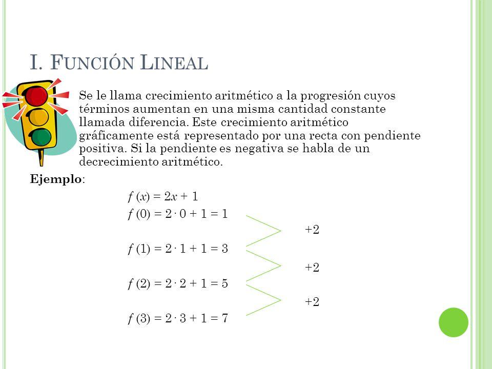 I. F UNCIÓN L INEAL Se le llama crecimiento aritmético a la progresión cuyos términos aumentan en una misma cantidad constante llamada diferencia. Est