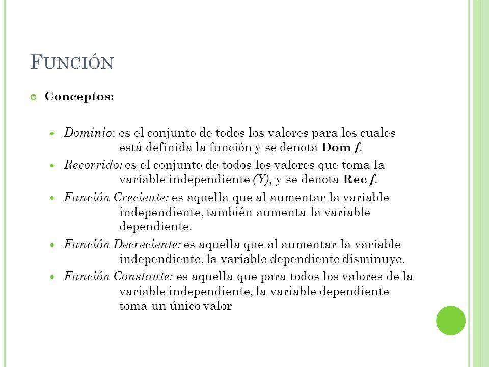 F UNCIÓN Conceptos: Dominio : es el conjunto de todos los valores para los cuales está definida la función y se denota Dom f. Recorrido: es el conjunt