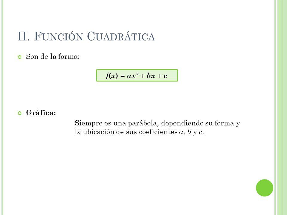II. F UNCIÓN C UADRÁTICA Son de la forma: Gráfica: Siempre es una parábola, dependiendo su forma y la ubicación de sus coeficientes a, b y c. f ( x )