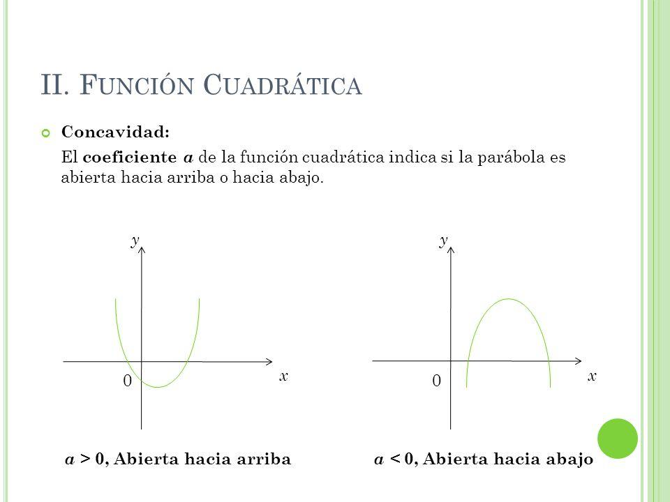 II. F UNCIÓN C UADRÁTICA Concavidad: El coeficiente a de la función cuadrática indica si la parábola es abierta hacia arriba o hacia abajo. x y 0 x 0
