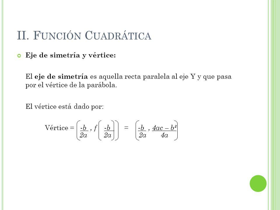 II. F UNCIÓN C UADRÁTICA Eje de simetría y vértice: El eje de simetría es aquella recta paralela al eje Y y que pasa por el vértice de la parábola. El