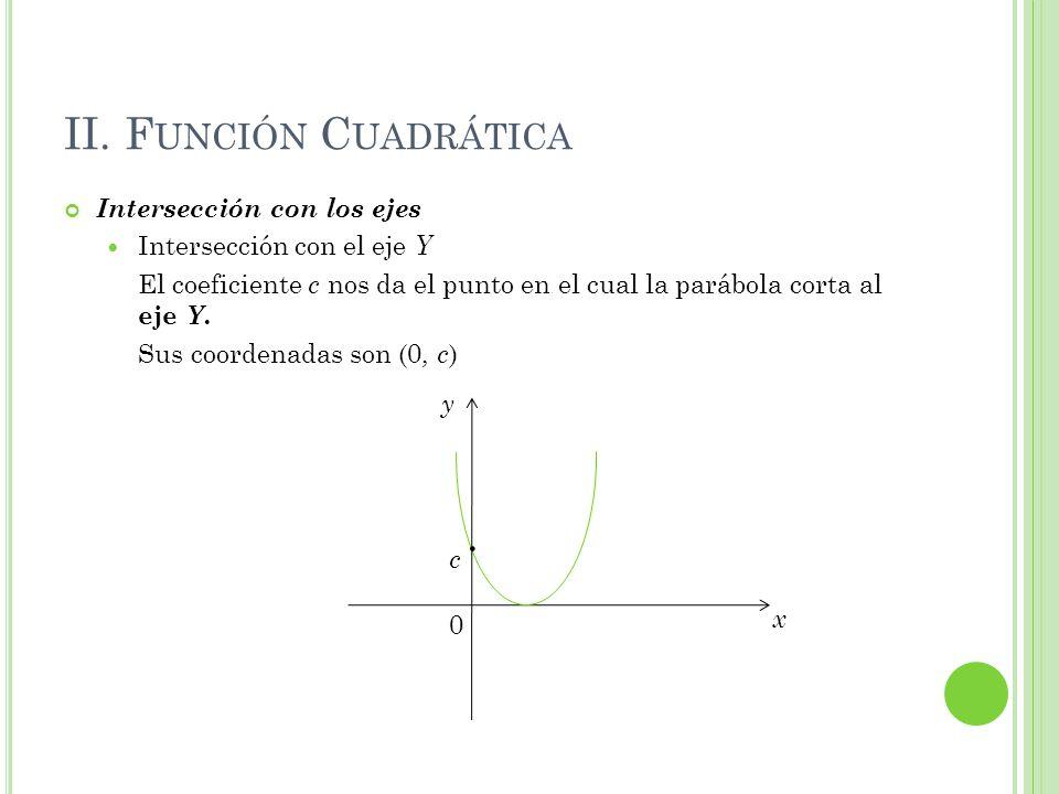 II. F UNCIÓN C UADRÁTICA Intersección con los ejes Intersección con el eje Y El coeficiente c nos da el punto en el cual la parábola corta al eje Y. S