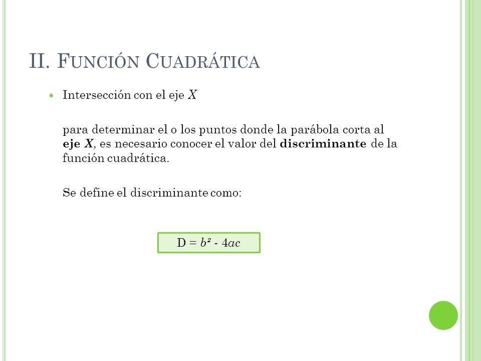 II. F UNCIÓN C UADRÁTICA Intersección con el eje X para determinar el o los puntos donde la parábola corta al eje X, es necesario conocer el valor del