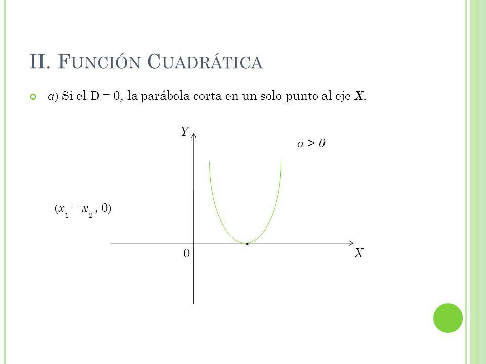 II. F UNCIÓN C UADRÁTICA a ) Si el D = 0, la parábola corta en un solo punto al eje X. 0 · Y X a > 0 ( x = x, 0) 12