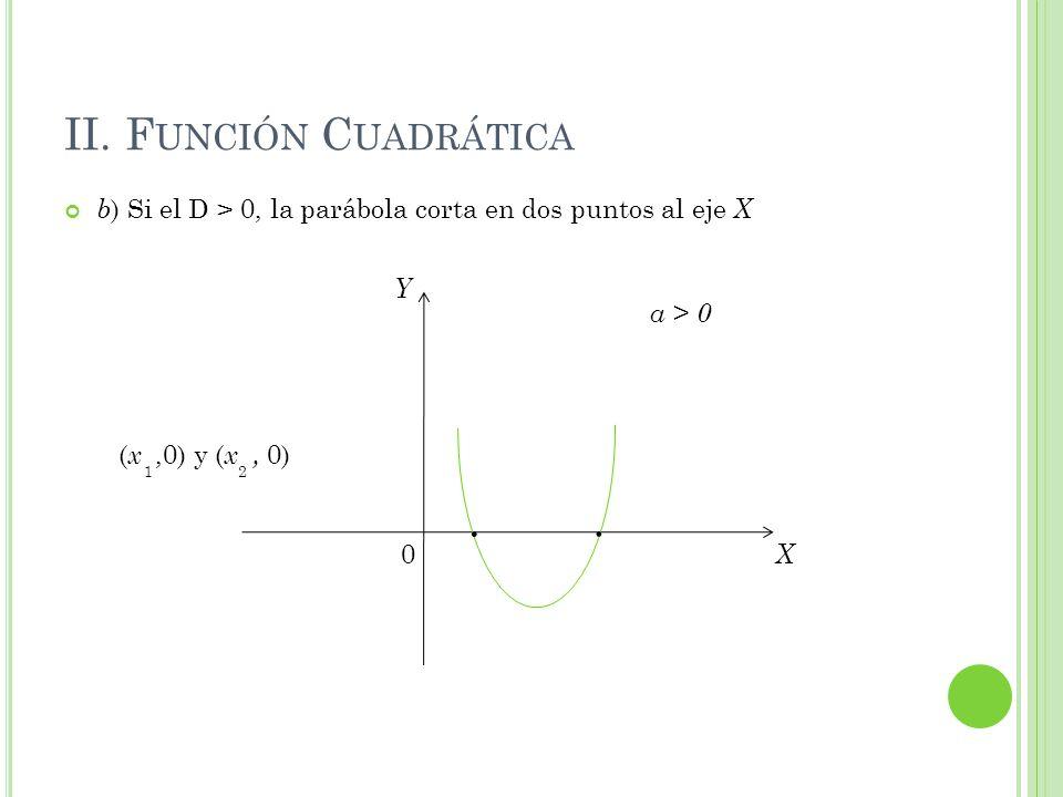 II. F UNCIÓN C UADRÁTICA b ) Si el D > 0, la parábola corta en dos puntos al eje X 0 · Y X a > 0 · ( x,0) y ( x, 0) 12