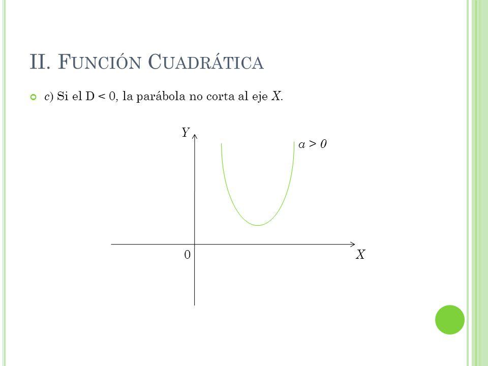 II. F UNCIÓN C UADRÁTICA c ) Si el D < 0, la parábola no corta al eje X. 0 Y X a > 0