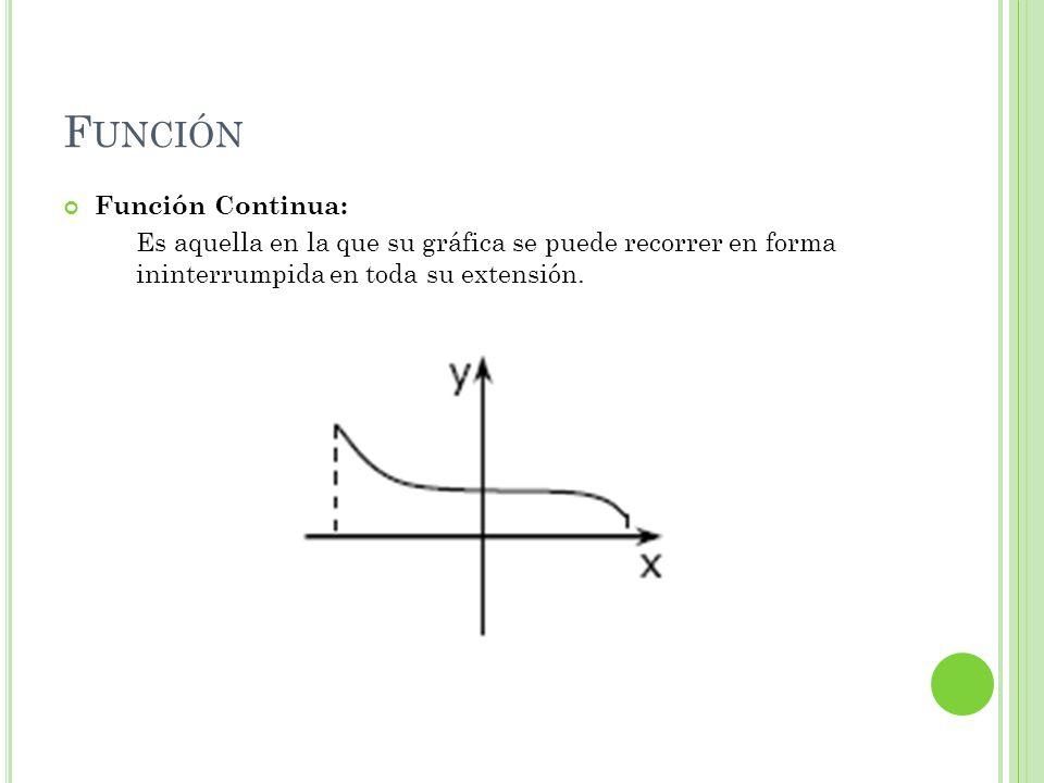 F UNCIÓN Función Discontinua: Es aquella que no es continua, es decir, presenta separaciones y/o saltos en su gráfica.