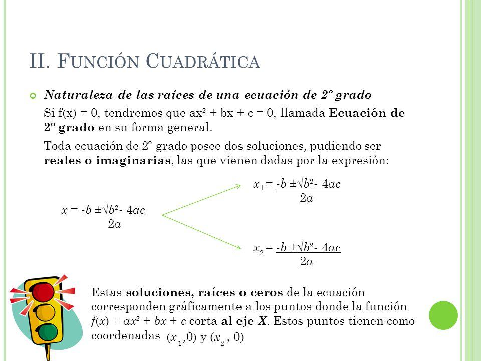 II. F UNCIÓN C UADRÁTICA Naturaleza de las raíces de una ecuación de 2º grado Si f(x) = 0, tendremos que ax² + bx + c = 0, llamada Ecuación de 2º grad
