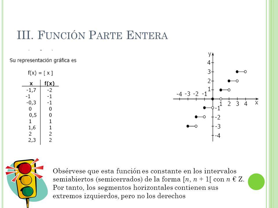 III. F UNCIÓN P ARTE E NTERA Obsérvese que esta función es constante en los intervalos semiabiertos (semicerrados) de la forma [ n, n + 1[ con n Z. Po