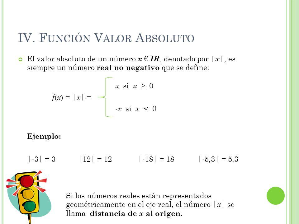 IV. F UNCIÓN V ALOR A BSOLUTO El valor absoluto de un número x IR, denotado por   x  , es siempre un número real no negativo que se define: Ejemplo:  