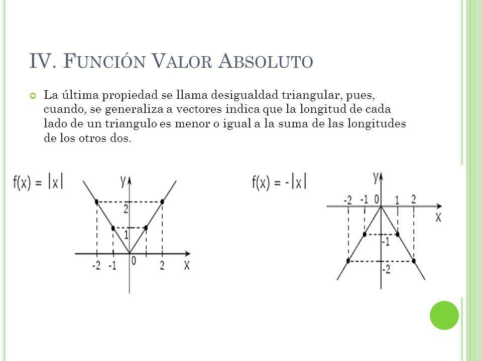 IV. F UNCIÓN V ALOR A BSOLUTO La última propiedad se llama desigualdad triangular, pues, cuando, se generaliza a vectores indica que la longitud de ca
