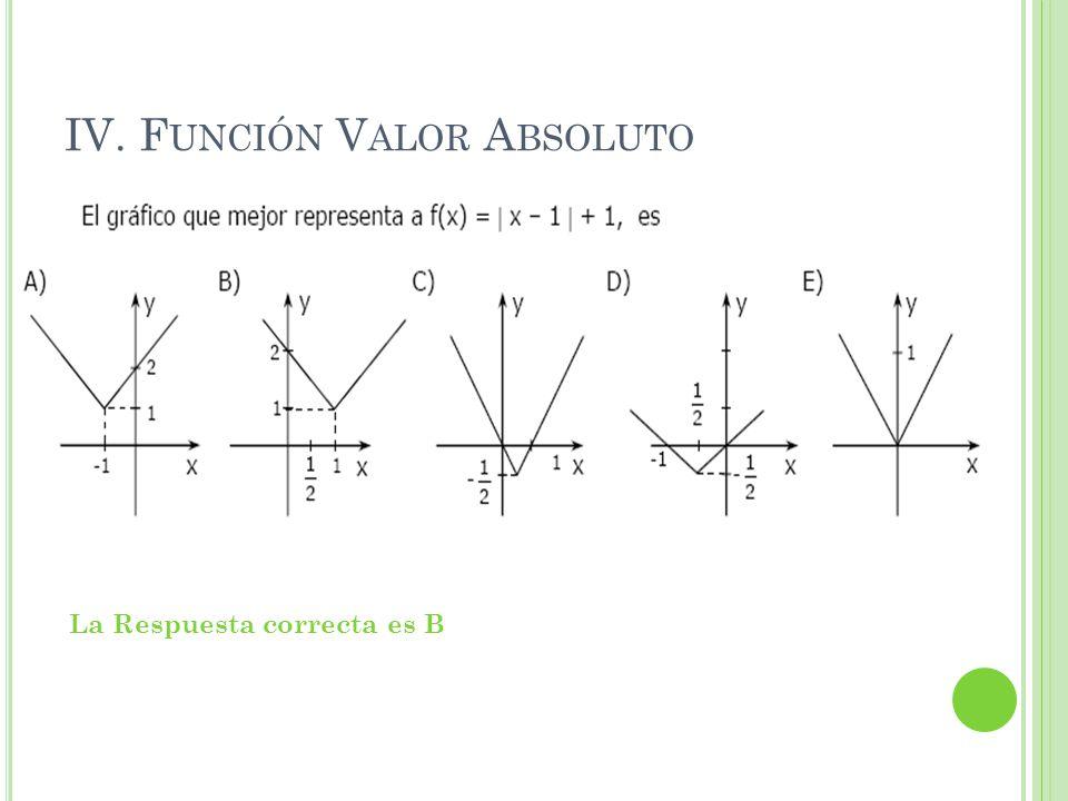 IV. F UNCIÓN V ALOR A BSOLUTO La Respuesta correcta es B