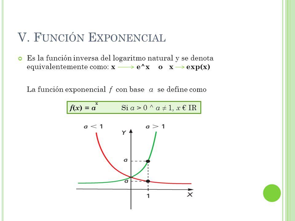 V. F UNCIÓN E XPONENCIAL Es la función inversa del logaritmo natural y se denota equivalentemente como: x e^x o x exp(x) La función exponencial f con