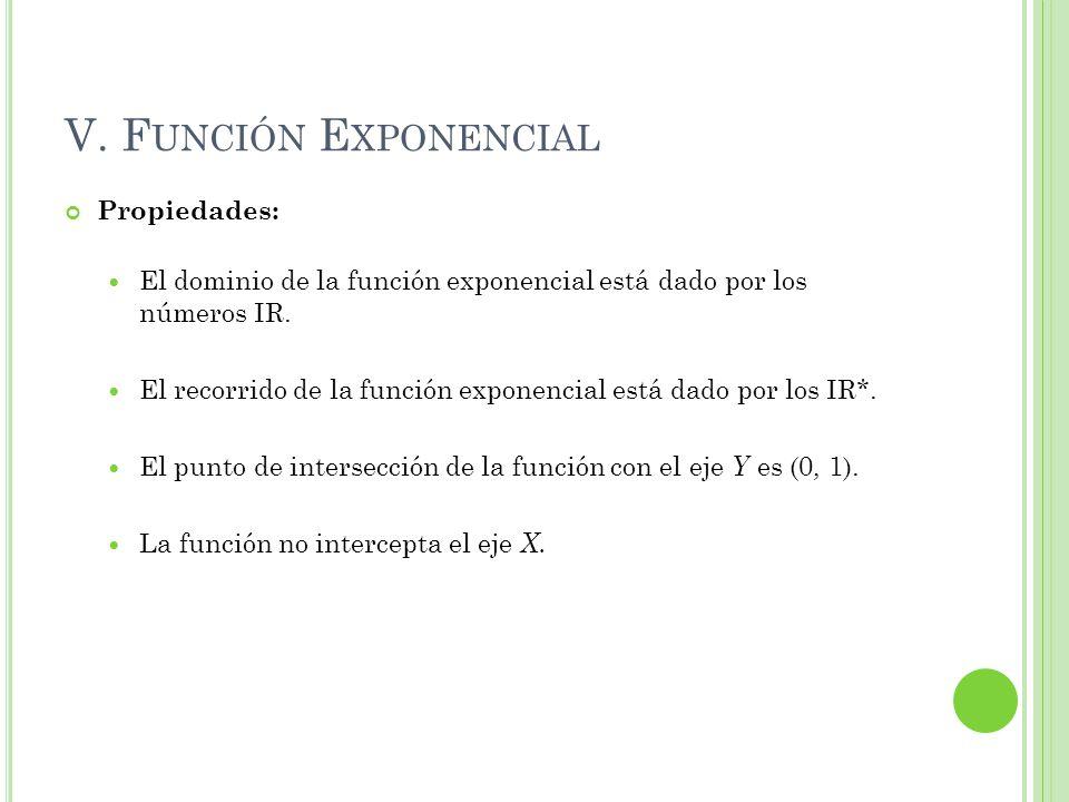 V. F UNCIÓN E XPONENCIAL Propiedades: El dominio de la función exponencial está dado por los números IR. El recorrido de la función exponencial está d