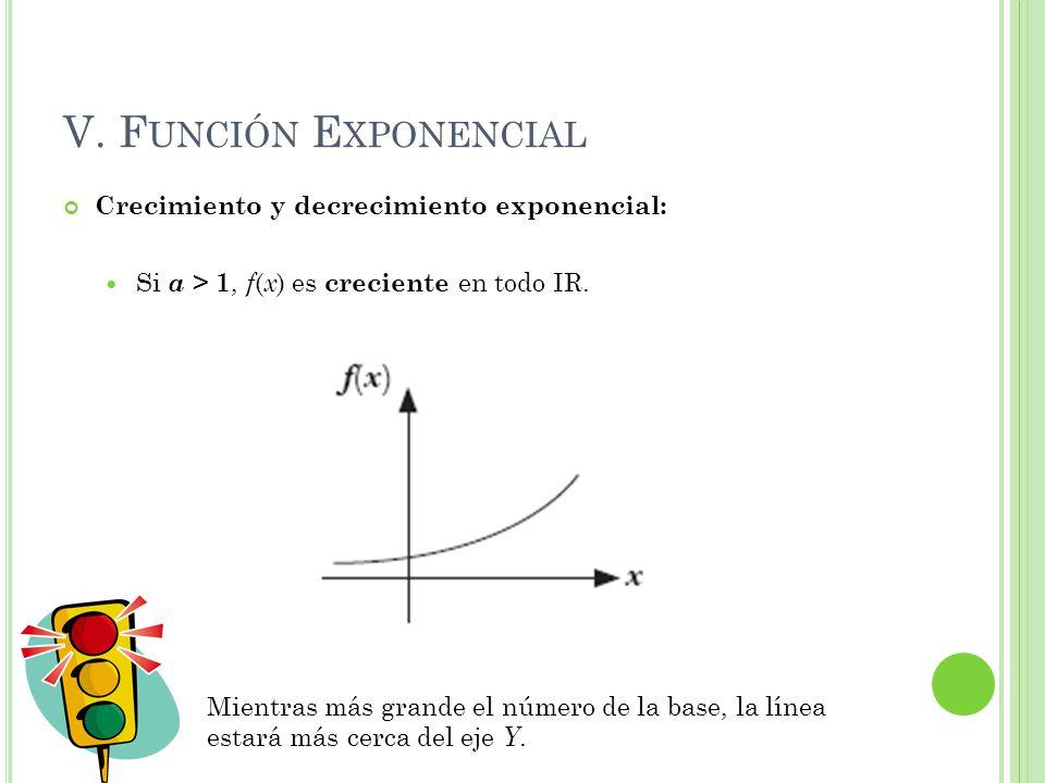 V. F UNCIÓN E XPONENCIAL Crecimiento y decrecimiento exponencial: Si a > 1, f ( x ) es creciente en todo IR. Mientras más grande el número de la base,