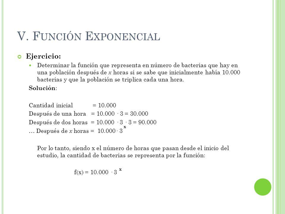 V. F UNCIÓN E XPONENCIAL Ejercicio: Determinar la función que representa en número de bacterias que hay en una población después de x horas si se sabe