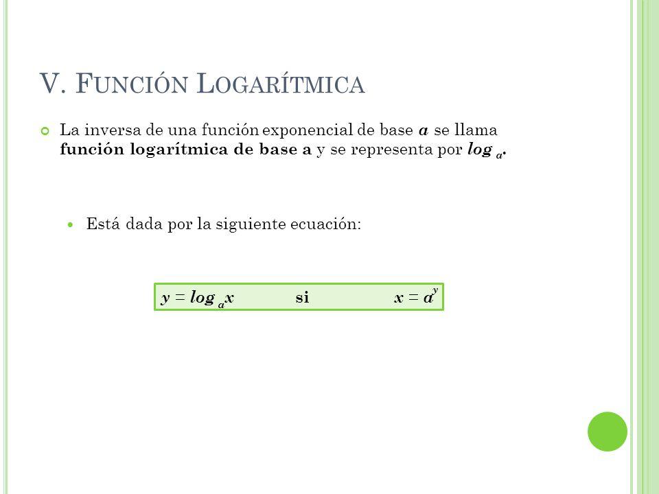 V. F UNCIÓN L OGARÍTMICA La inversa de una función exponencial de base a se llama función logarítmica de base a y se representa por log. Está dada por