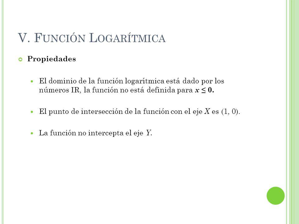V. F UNCIÓN L OGARÍTMICA Propiedades El dominio de la función logarítmica está dado por los números IR, la función no está definida para x 0. El punto