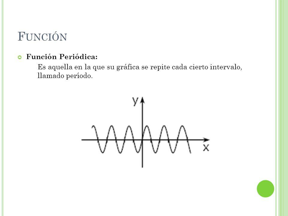 F UNCIÓN Función Periódica: Es aquella en la que su gráfica se repite cada cierto intervalo, llamado período.