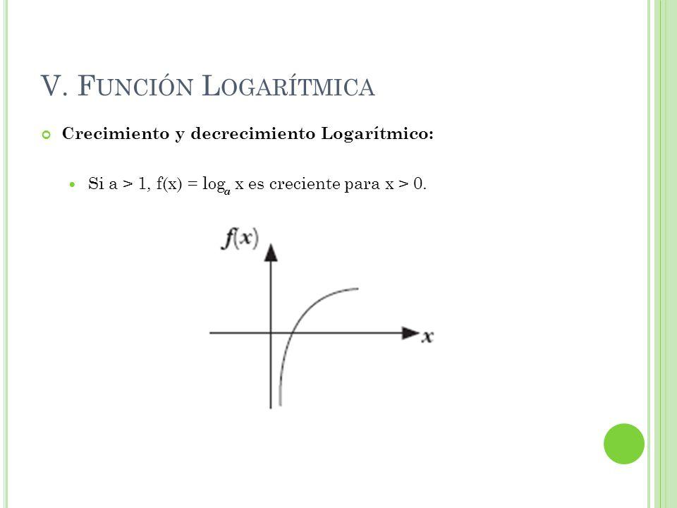 V. F UNCIÓN L OGARÍTMICA Crecimiento y decrecimiento Logarítmico: Si a > 1, f(x) = log x es creciente para x > 0. a