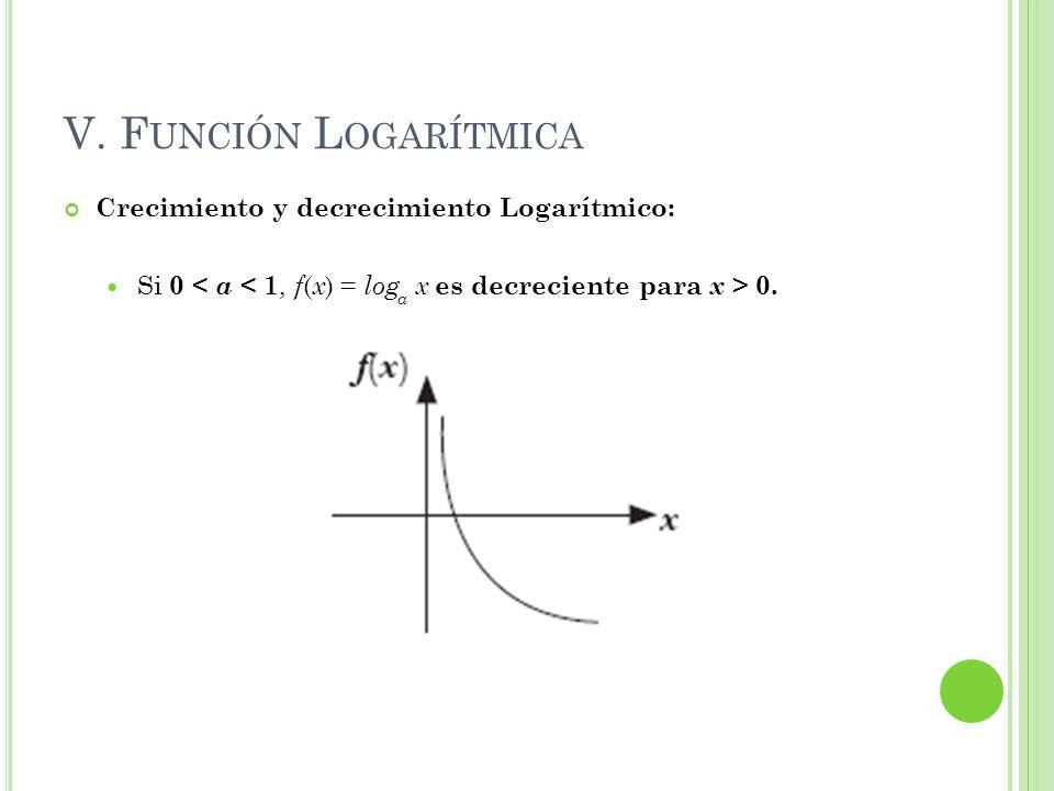 V. F UNCIÓN L OGARÍTMICA Crecimiento y decrecimiento Logarítmico: Si 0 0. a
