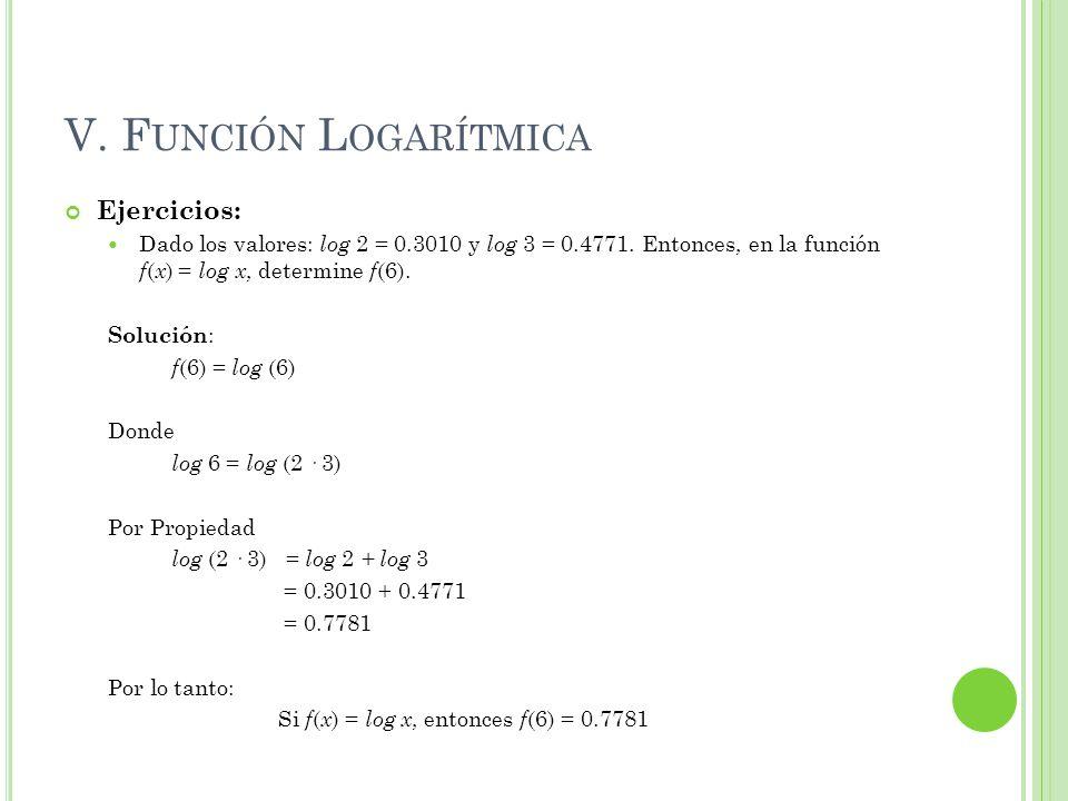 V. F UNCIÓN L OGARÍTMICA Ejercicios: Dado los valores: log 2 = 0.3010 y log 3 = 0.4771. Entonces, en la función f ( x ) = log x, determine f (6). Solu
