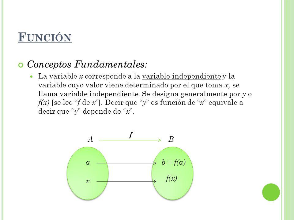 o Conceptos Fundamentales Se dirá: f : A B b B es la imagen de a A bajo la función f y se denota por b= f(a) Dom f =A Si ( x, y ) f ^ ( x, z ) f y = z (Unívoca) Toda función es relación, pero no toda relación es función.